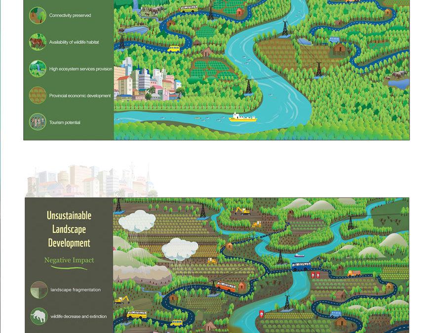 WWF Cambodia